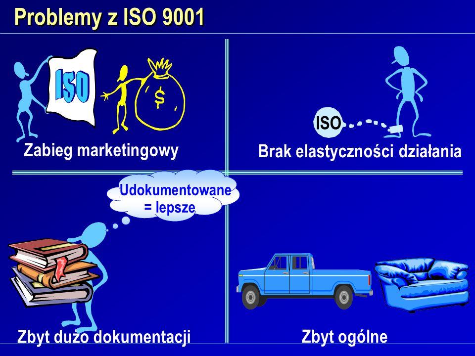 Problemy z ISO 9001 Zabieg marketingowy Brak elastyczności działania ISO Zbyt dużo dokumentacji Zbyt ogólne Udokumentowane = lepsze