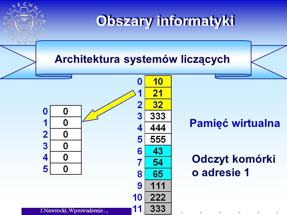 J.Nawrocki, Wprowadzenie.., Wykład 1 Obszary informatyki Pamięć wirtualna Architektura systemów liczących Odczyt komórki o adresie 1