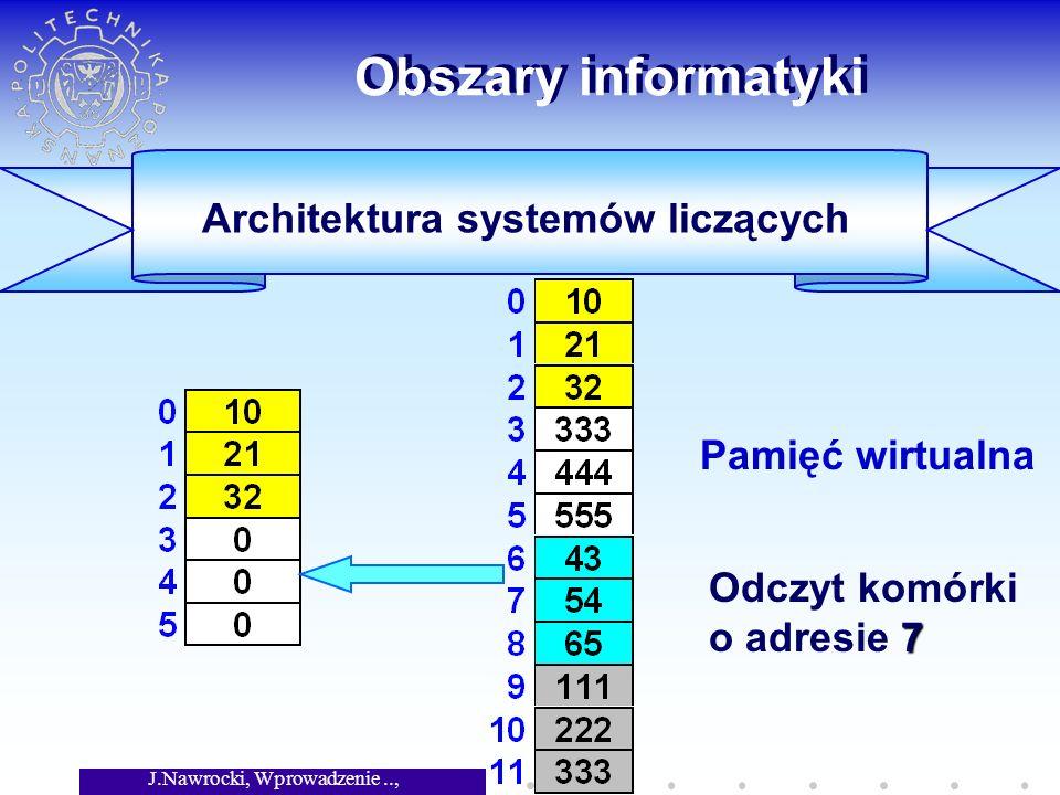 J.Nawrocki, Wprowadzenie.., Wykład 1 Obszary informatyki Pamięć wirtualna Architektura systemów liczących 7 Odczyt komórki o adresie 7