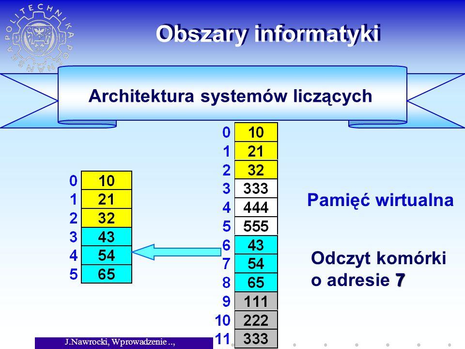 J.Nawrocki, Wprowadzenie.., Wykład 1 Obszary informatyki Architektura systemów liczących Pamięć wirtualna 7 Odczyt komórki o adresie 7