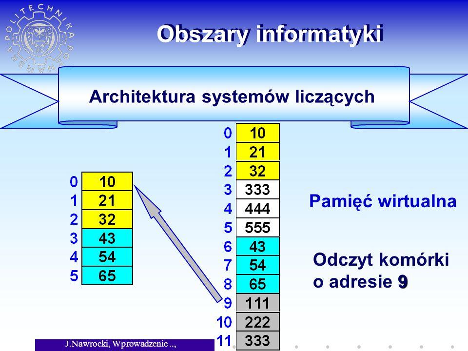 J.Nawrocki, Wprowadzenie.., Wykład 1 Obszary informatyki Architektura systemów liczących Pamięć wirtualna 9 Odczyt komórki o adresie 9