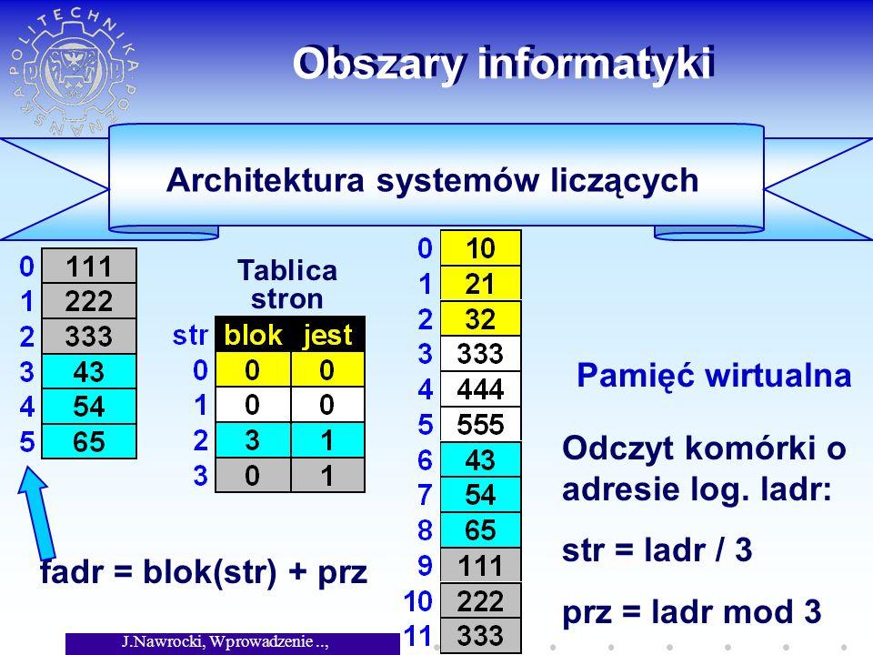 J.Nawrocki, Wprowadzenie.., Wykład 1 Obszary informatyki Architektura systemów liczących Pamięć wirtualna Tablica stron fadr = blok(str) + prz Odczyt komórki o adresie log.