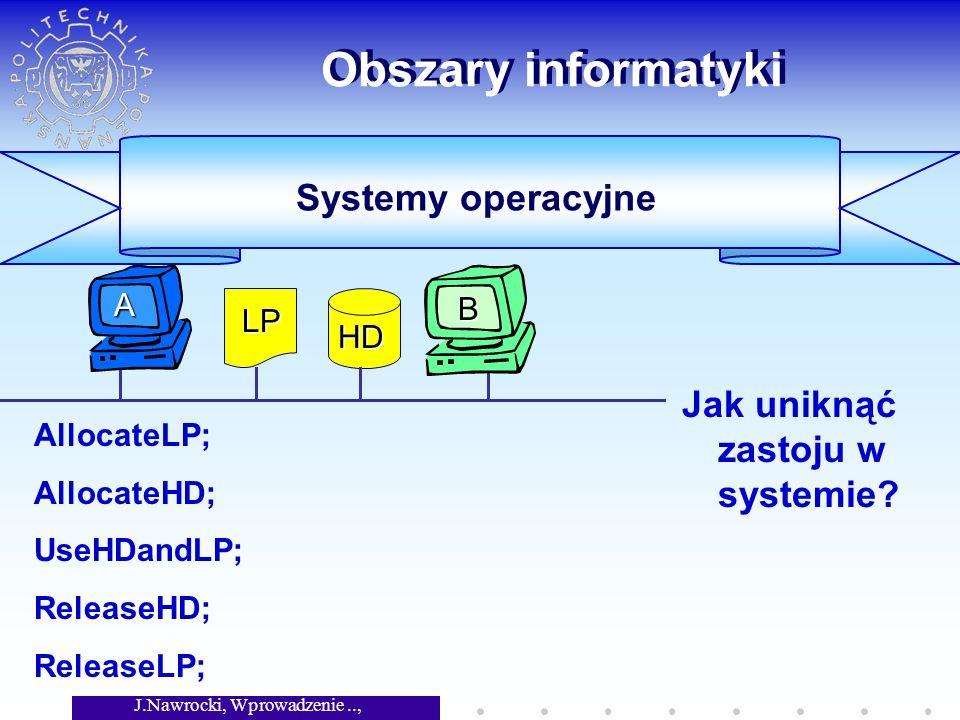J.Nawrocki, Wprowadzenie.., Wykład 1 Obszary informatyki Jak uniknąć zastoju w systemie.