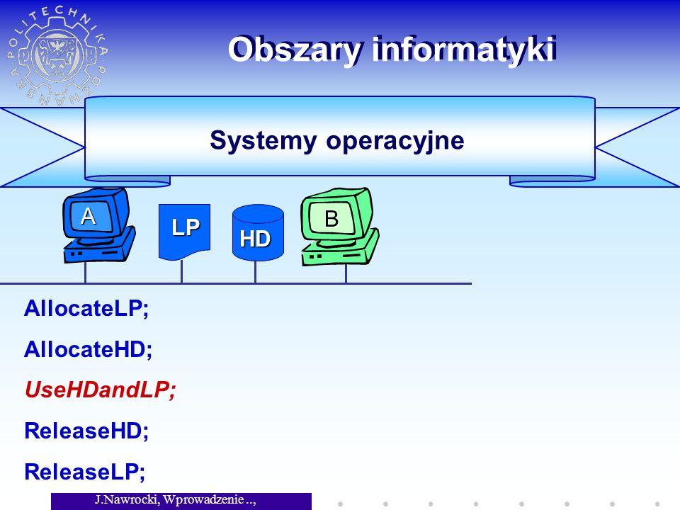 J.Nawrocki, Wprowadzenie.., Wykład 1 Obszary informatyki AllocateLP; AllocateHD; UseHDandLP; ReleaseHD; ReleaseLP; Systemy operacyjne LP HD B A