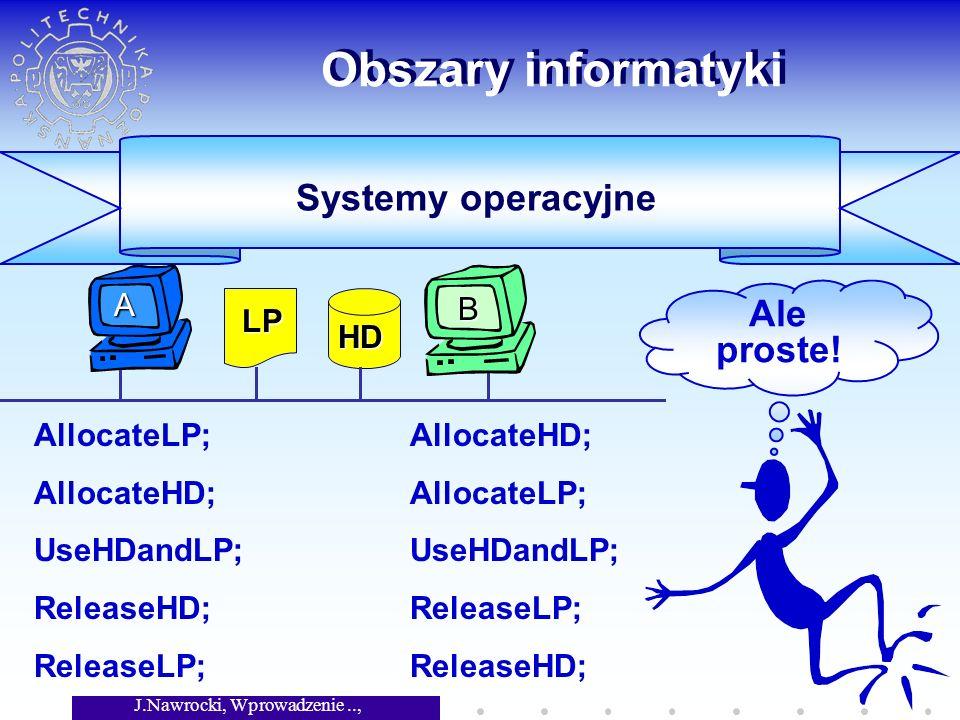 J.Nawrocki, Wprowadzenie.., Wykład 1 Obszary informatyki AllocateLP; AllocateHD; UseHDandLP; ReleaseHD; ReleaseLP; AllocateHD; AllocateLP; UseHDandLP; ReleaseLP; ReleaseHD; Systemy operacyjne LP HD B A Ale proste!