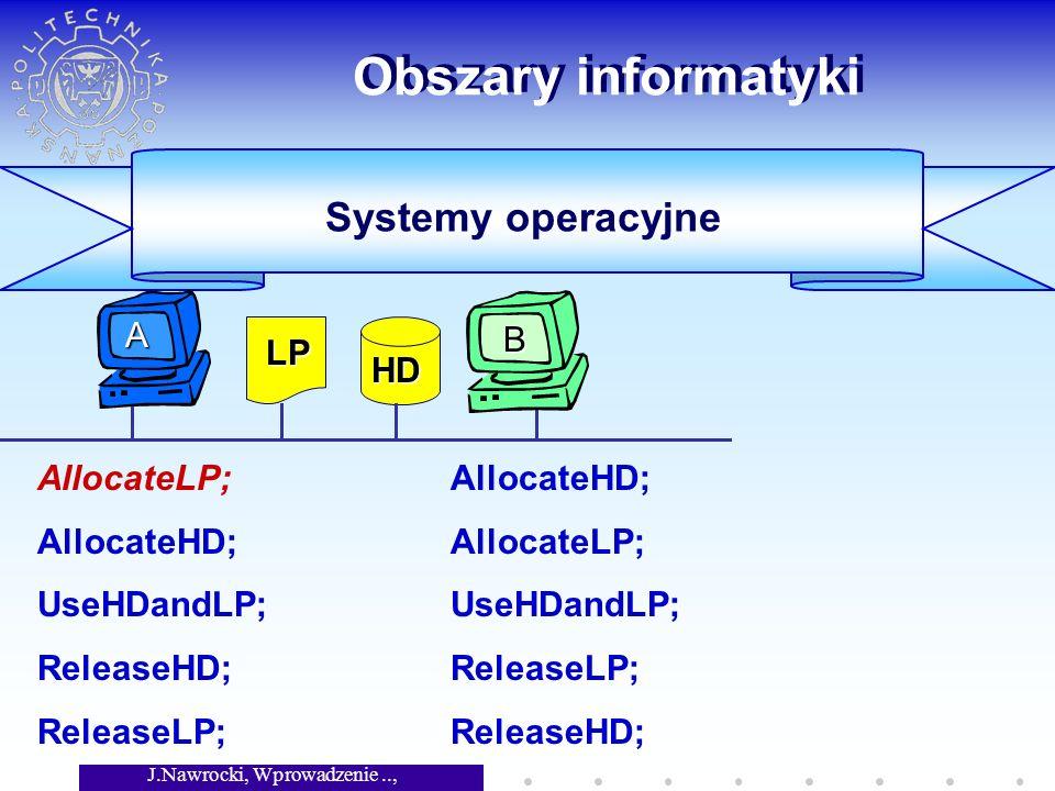 J.Nawrocki, Wprowadzenie.., Wykład 1 Obszary informatyki AllocateLP; AllocateHD; UseHDandLP; ReleaseHD; ReleaseLP; AllocateHD; AllocateLP; UseHDandLP; ReleaseLP; ReleaseHD; Systemy operacyjne LP HD B A
