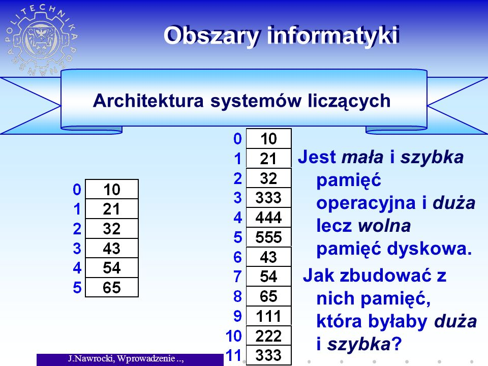 J.Nawrocki, Wprowadzenie.., Wykład 1 Obszary informatyki AllocateLP; AllocateHD; UseHDandLP; ReleaseHD; ReleaseLP; AllocateLP; AllocateHD; UseHDandLP; ReleaseLP; ReleaseHD; Systemy operacyjne LP HD B A
