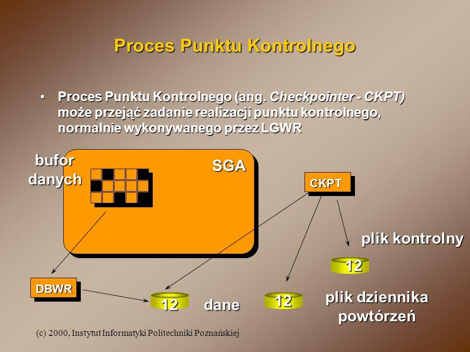 (c) 2000, Instytut Informatyki Politechniki Poznańskiej Proces Punktu Kontrolnego Proces Punktu Kontrolnego (ang. Checkpointer - CKPT) może przejąć za