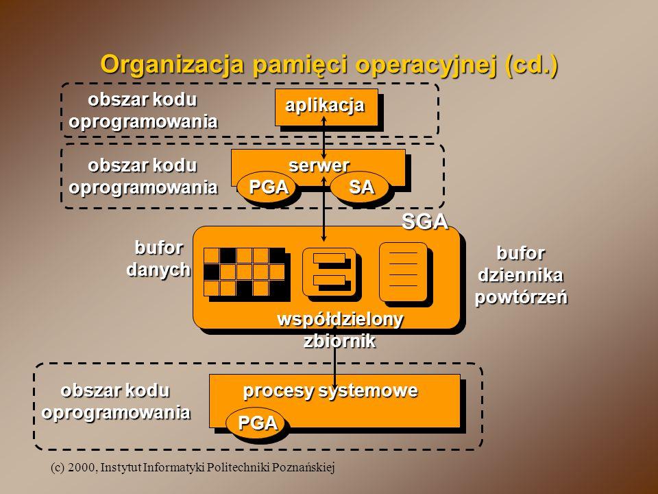 (c) 2000, Instytut Informatyki Politechniki Poznańskiej Organizacja pamięci operacyjnej (cd.) SGA bufordanych bufordziennikapowtórzeń procesy systemow