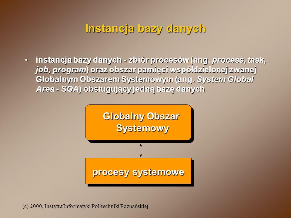 (c) 2000, Instytut Informatyki Politechniki Poznańskiej Organizacja pamięci operacyjnej przeznaczenie - przechowywanie:przeznaczenie - przechowywanie: –kodu wykonywanych programów, procesów, –informacji o bieżących sesjach użytkowników, –danych niezbędnych do wykonania programu (np.: stan wykonywanego zapytania), –informacji współdzielonych przez różne procesy (np.: blokady), –buforowanych danych.