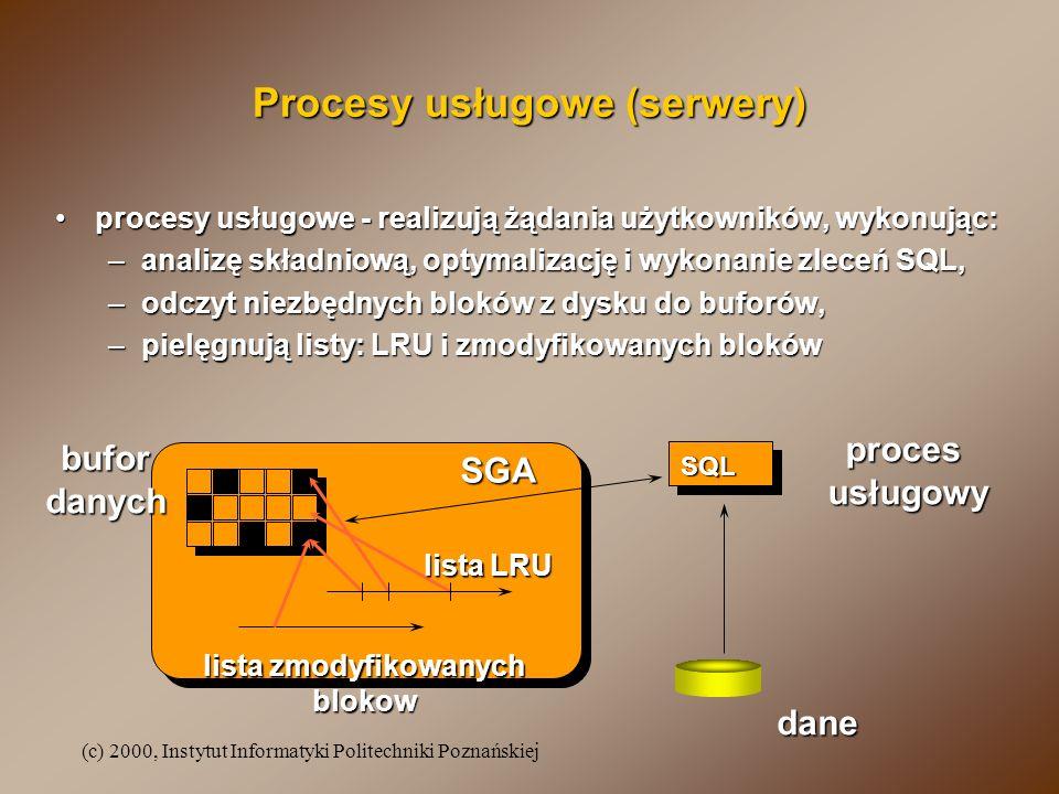 (c) 2000, Instytut Informatyki Politechniki Poznańskiej Organizacja pamięci operacyjnej (cd.) –współdzielony zbiornik, wielkość określana przez SHARED_POOL_SIZE, składa się z: współdzielonego obszaru zleceń SQL - zawiera elementy identycznych zleceń SQL (drzewo analizy składniowej, plan wykonania itp.)współdzielonego obszaru zleceń SQL - zawiera elementy identycznych zleceń SQL (drzewo analizy składniowej, plan wykonania itp.) współdzielony zbiornik współdzielony obszar zleceń SQL zleceń SQL PGA prywatny obszar zleceń SQL zleceń SQL PGA prywatny obszar zleceń SQL zleceń SQL