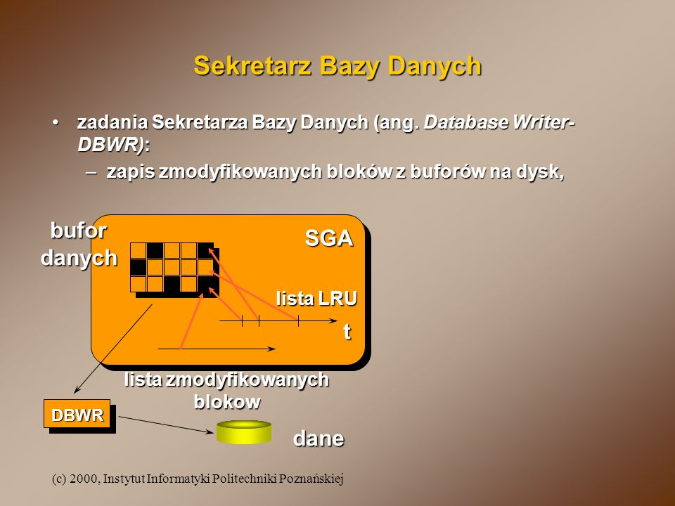 (c) 2000, Instytut Informatyki Politechniki Poznańskiej Sekretarz Bazy Danych zadania Sekretarza Bazy Danych (ang. Database Writer- DBWR):zadania Sekr