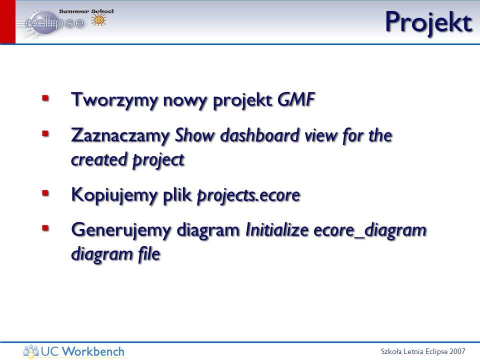 Szkoła Letnia Eclipse 2007 Tworzymy nowy projekt GMF Zaznaczamy Show dashboard view for the created project Kopiujemy plik projects.ecore Generujemy d