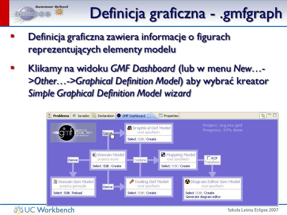 Szkoła Letnia Eclipse 2007 Definicja graficzna -.gmfgraph Definicja graficzna zawiera informacje o figurach reprezentujących elementy modelu Klikamy n