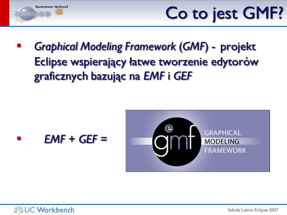 Szkoła Letnia Eclipse 2007 Co to jest GMF? Graphical Modeling Framework (GMF) - projekt Eclipse wspierający łatwe tworzenie edytorów graficznych bazuj