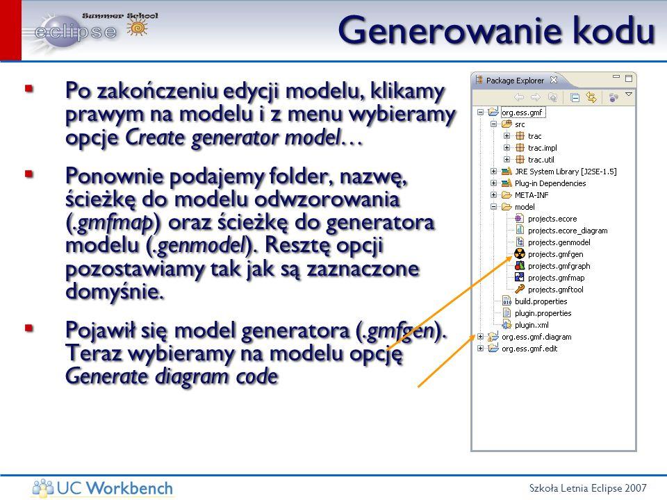 Szkoła Letnia Eclipse 2007 Generowanie kodu Po zakończeniu edycji modelu, klikamy prawym na modelu i z menu wybieramy opcje Create generator model… Po