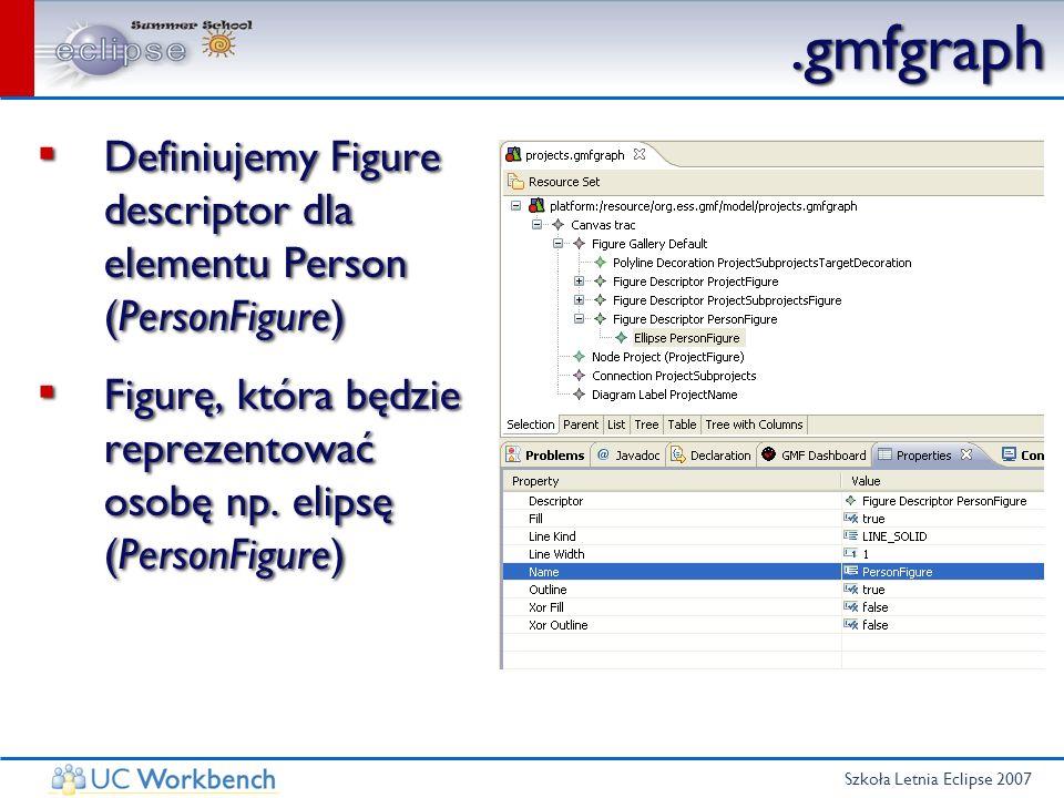 Szkoła Letnia Eclipse 2007.gmfgraph Definiujemy Figure descriptor dla elementu Person (PersonFigure) Figurę, która będzie reprezentować osobę np. elip