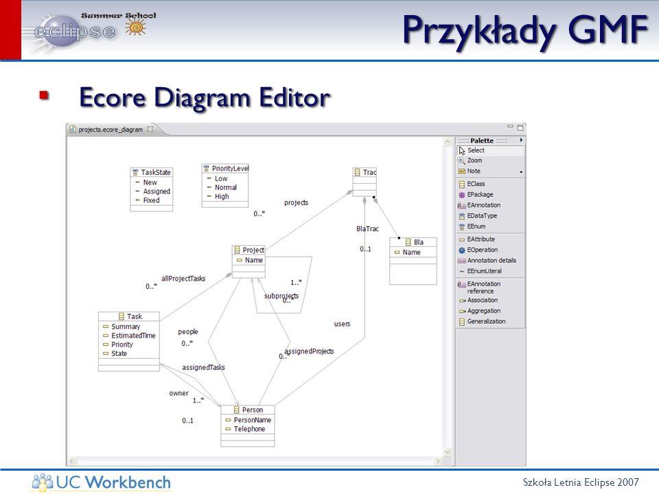 Szkoła Letnia Eclipse 2007 Uruchamianie aplikacji Tworzymy nowy projekt, a następnie wybieramy nowy przykład i wybieramy stworzony przez nas Projects Diagram Teraz możemy dodawać nowe elementy, Projekty, Podprojekty i definiować połączenia między nimi.