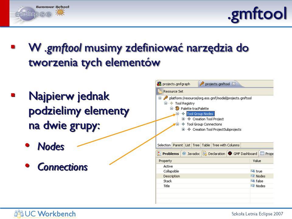 Szkoła Letnia Eclipse 2007.gmftool W.gmftool musimy zdefiniować narzędzia do tworzenia tych elementów Najpierw jednak podzielimy elementy na dwie grup