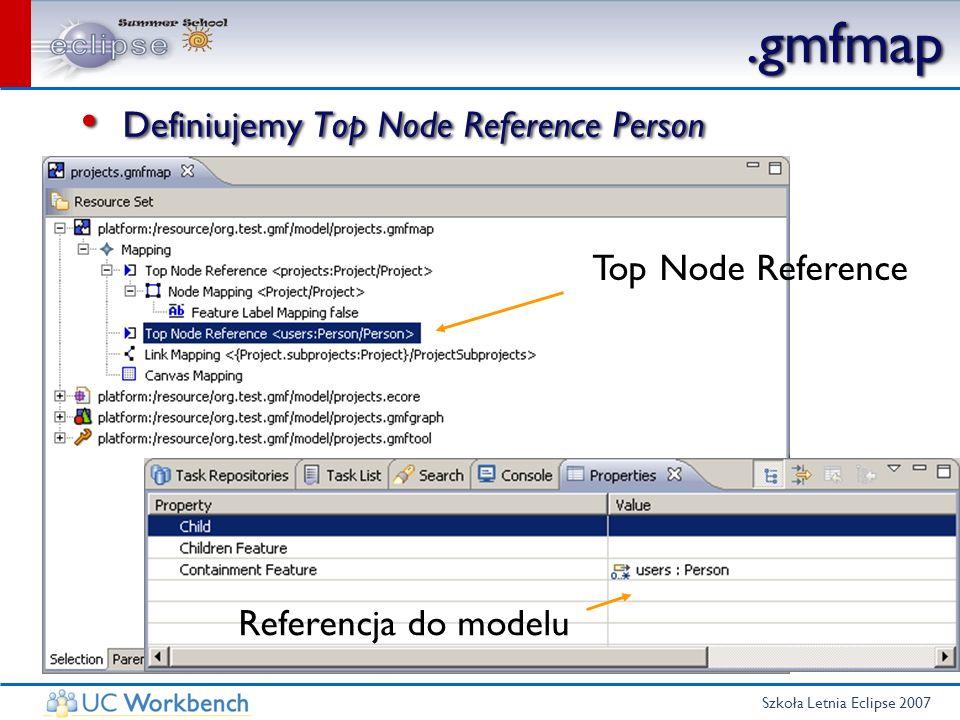 Szkoła Letnia Eclipse 2007.gmfmap Definiujemy Top Node Reference Person Top Node Reference Referencja do modelu