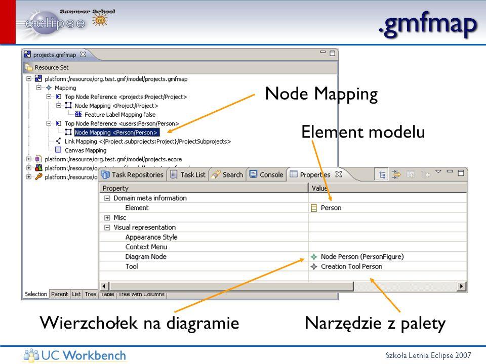Szkoła Letnia Eclipse 2007.gmfmap Node Mapping Element modelu Wierzchołek na diagramieNarzędzie z palety