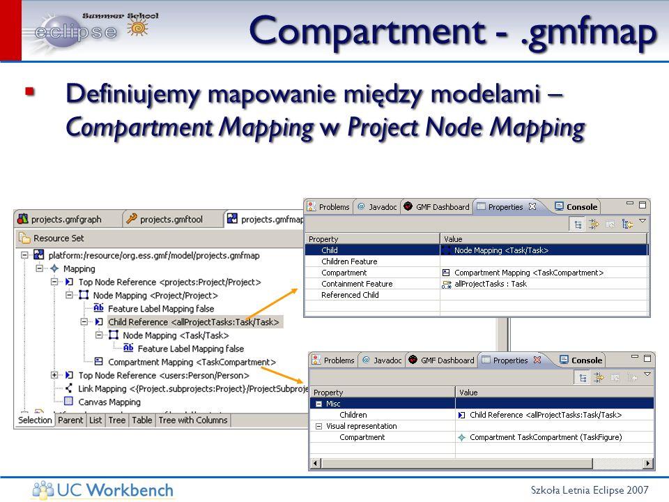 Szkoła Letnia Eclipse 2007 Compartment -.gmfmap Definiujemy mapowanie między modelami – Compartment Mapping w Project Node Mapping