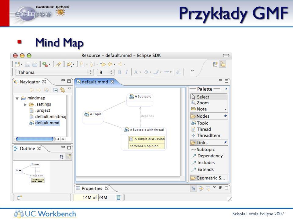 Szkoła Letnia Eclipse 2007 Przykłady GMF Mind Map