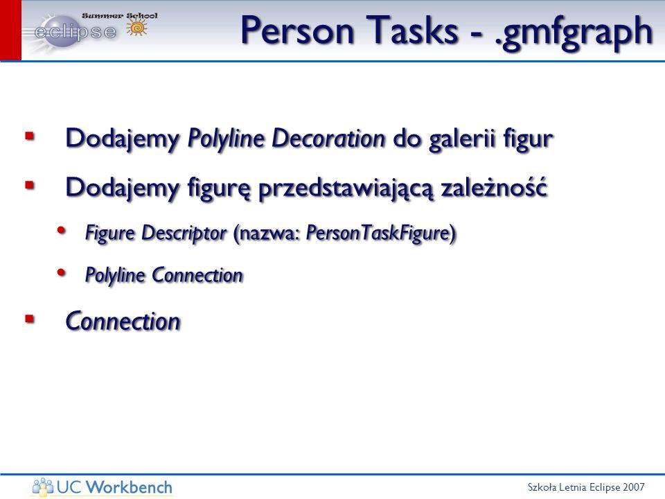 Szkoła Letnia Eclipse 2007 Person Tasks -.gmfgraph Dodajemy Polyline Decoration do galerii figur Dodajemy figurę przedstawiającą zależność Figure Desc