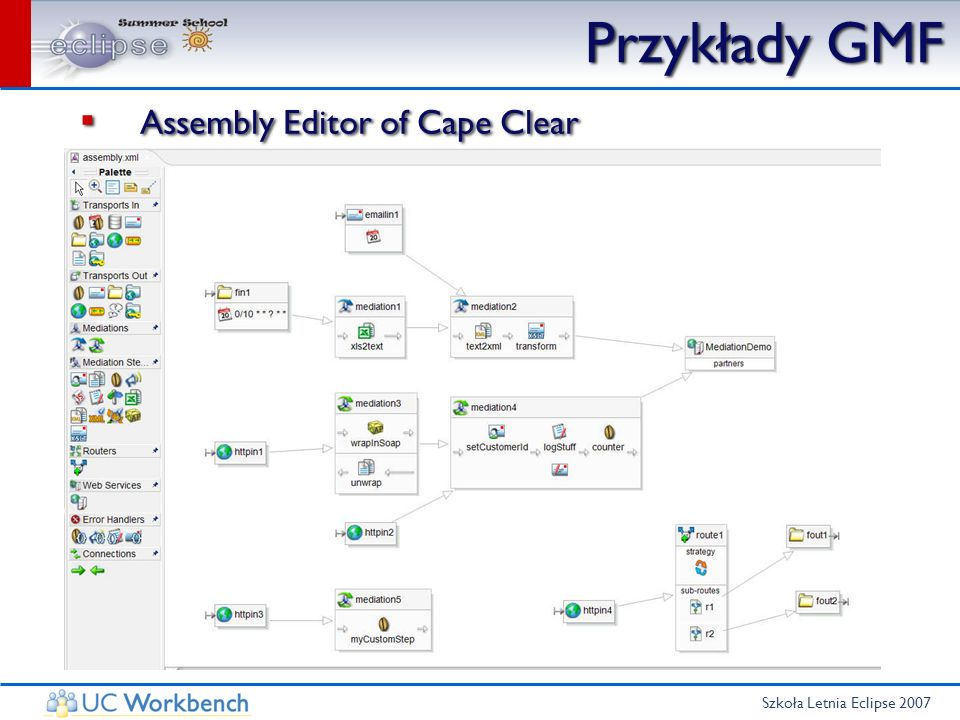 Szkoła Letnia Eclipse 2007 Definicja odwzorowania Definicja odwzorowania (Mapping definition model) pozwoli połączyć nam 3 modele, które do tej pory stworzyliśmy: model (.ecore) definicję graficzną (.gmfgraph) definicję narzędzi (.gmftool) Plik.gmfmap będzie użyty jako wejście dla transformacji, która stworzy końcowy model, z którego można wygenerować kod źródłowy aplikacji.