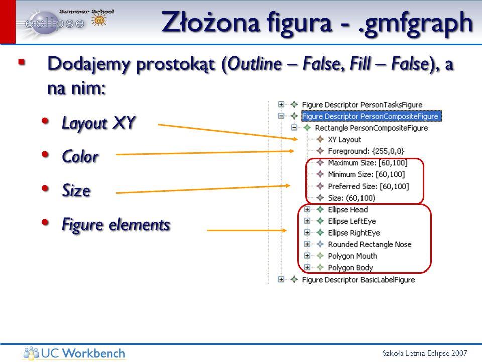 Szkoła Letnia Eclipse 2007 Złożona figura -.gmfgraph Dodajemy prostokąt (Outline – False, Fill – False), a na nim: Layout XY Color Size Figure element