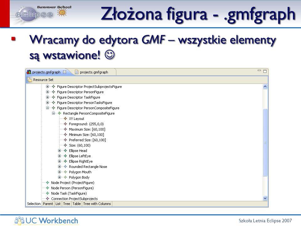 Szkoła Letnia Eclipse 2007 Złożona figura -.gmfgraph Wracamy do edytora GMF – wszystkie elementy są wstawione!
