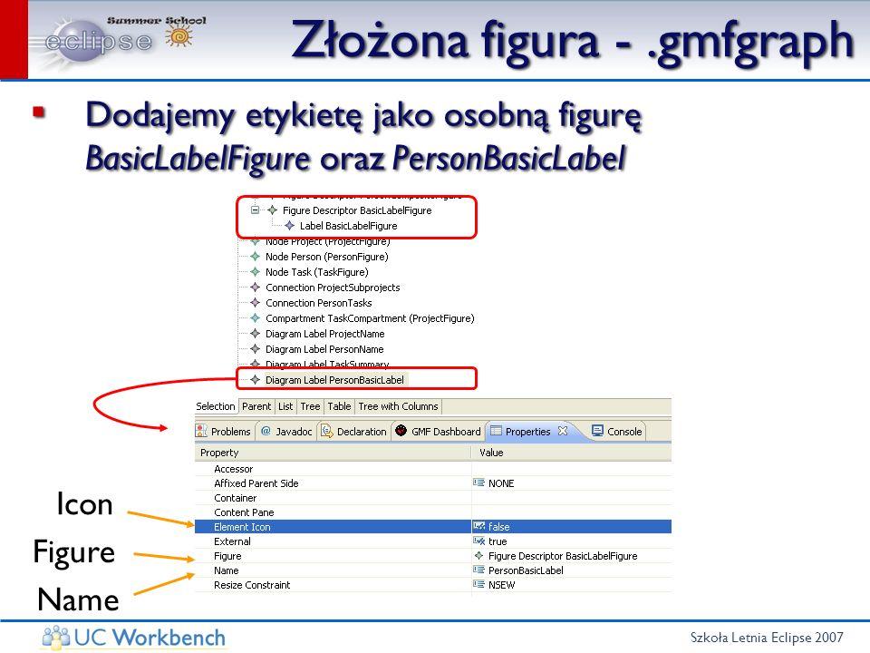 Szkoła Letnia Eclipse 2007 Złożona figura -.gmfgraph Dodajemy etykietę jako osobną figurę BasicLabelFigure oraz PersonBasicLabel Icon Figure Name
