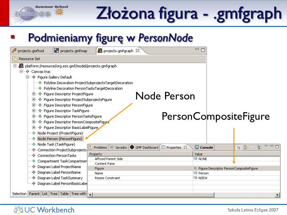 Szkoła Letnia Eclipse 2007 Złożona figura -.gmfgraph Podmieniamy figurę w PersonNode PersonCompositeFigure Node Person