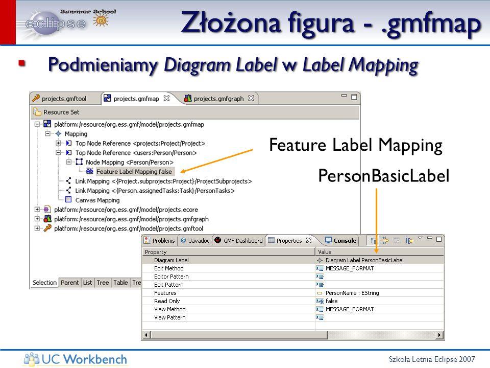 Szkoła Letnia Eclipse 2007 Złożona figura -.gmfmap Podmieniamy Diagram Label w Label Mapping PersonBasicLabel Feature Label Mapping