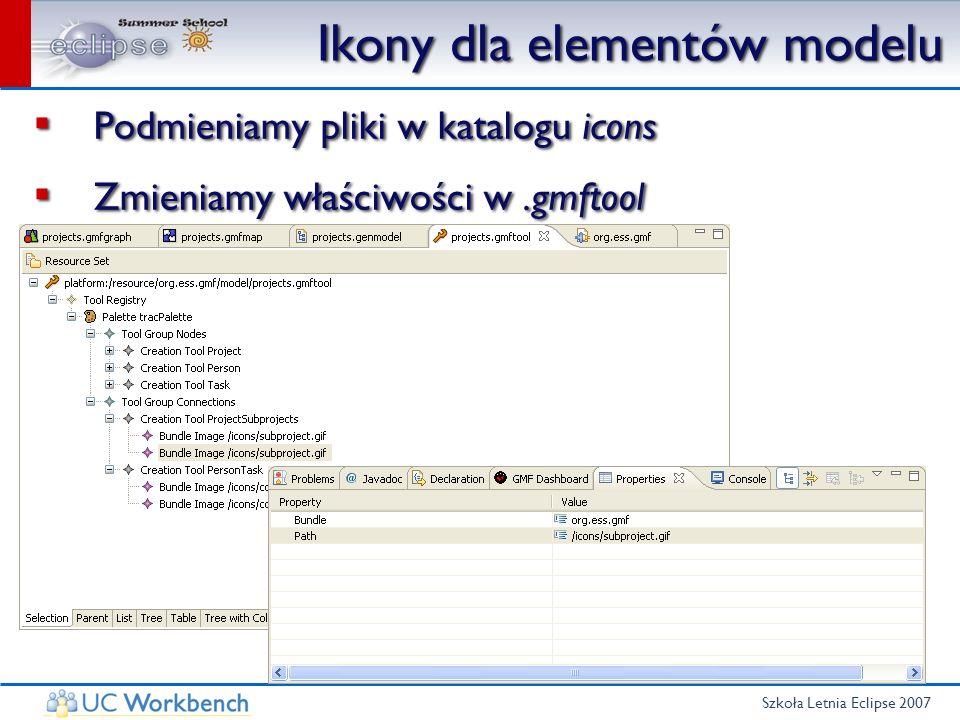 Szkoła Letnia Eclipse 2007 Ikony dla elementów modelu Podmieniamy pliki w katalogu icons Zmieniamy właściwości w.gmftool