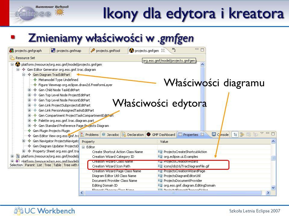Szkoła Letnia Eclipse 2007 Ikony dla edytora i kreatora Zmieniamy właściwości w.gmfgen Właściwości diagramu Właściwości edytora
