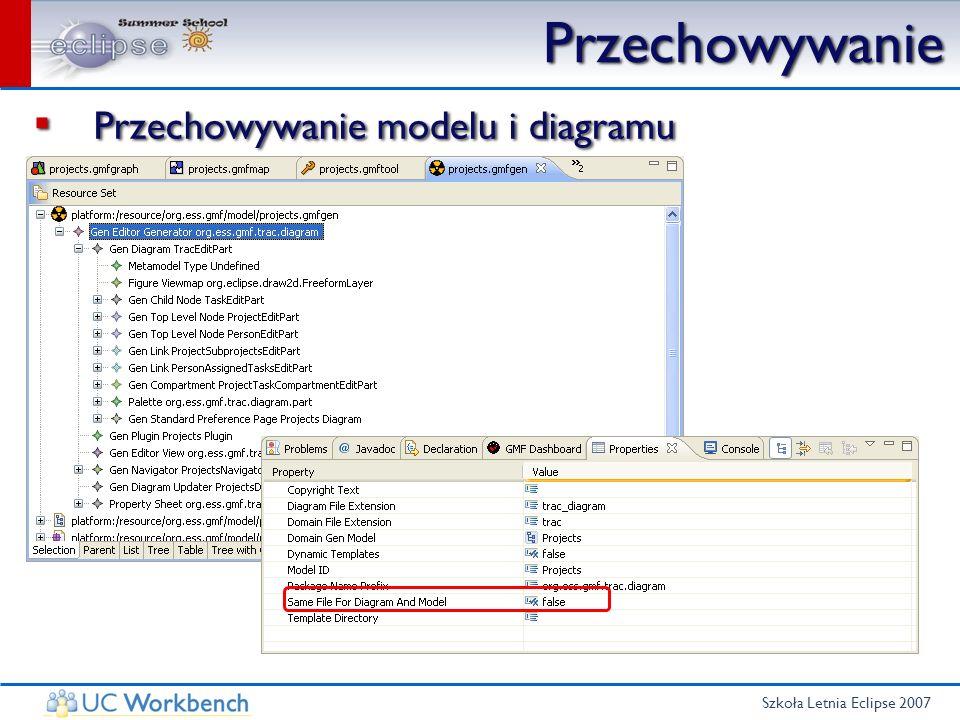 Szkoła Letnia Eclipse 2007 Przechowywanie Przechowywanie modelu i diagramu w jednym pliku