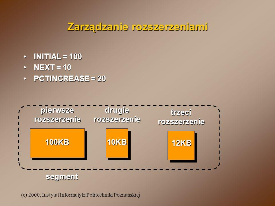 (c) 2000, Instytut Informatyki Politechniki Poznańskiej Zarządzanie rozszerzeniami INITIAL = 100INITIAL = 100 NEXT = 10NEXT = 10 PCTINCREASE = 20PCTIN