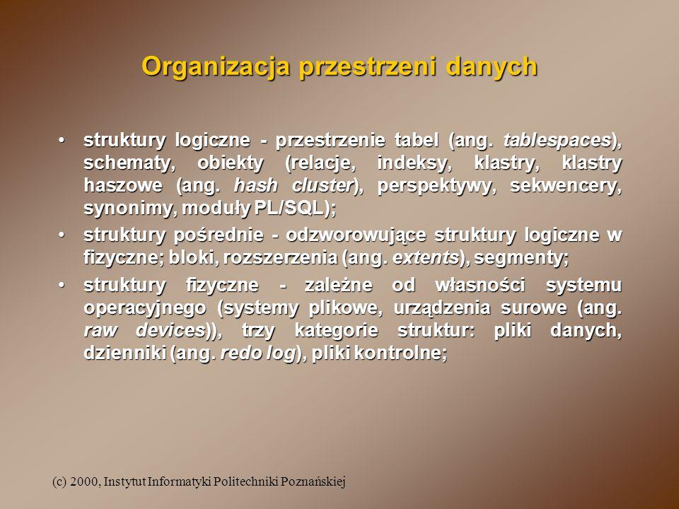 (c) 2000, Instytut Informatyki Politechniki Poznańskiej Organizacja przestrzeni danych struktury logiczne - przestrzenie tabel (ang. tablespaces), sch