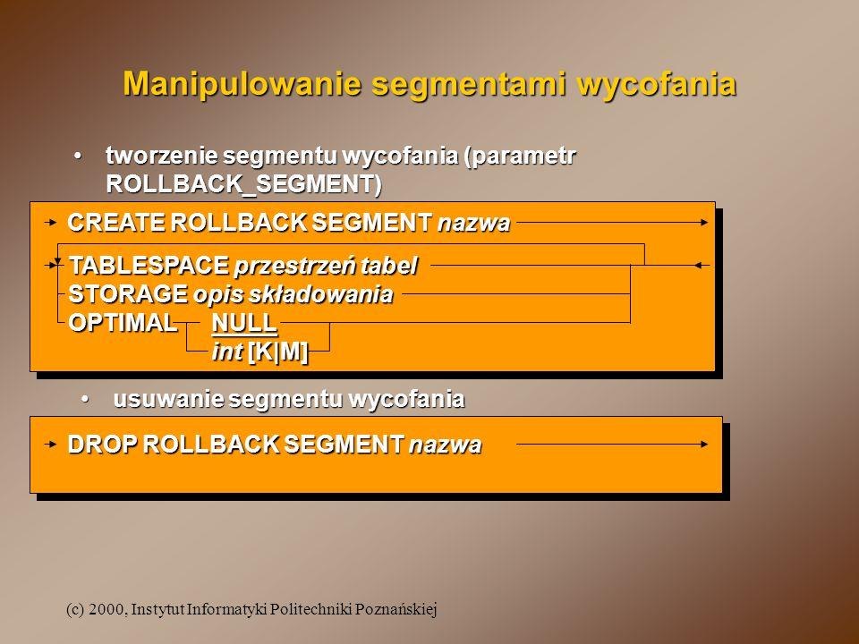 (c) 2000, Instytut Informatyki Politechniki Poznańskiej Manipulowanie segmentami wycofania tworzenie segmentu wycofania (parametr ROLLBACK_SEGMENT)two