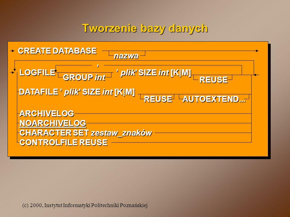 (c) 2000, Instytut Informatyki Politechniki Poznańskiej Tworzenie bazy danych CREATE DATABASE nazwa LOGFILE plik SIZE int [K M] GROUP int DATAFILE pli