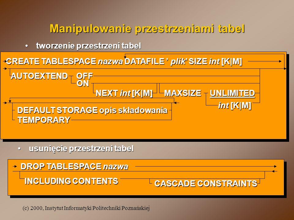 (c) 2000, Instytut Informatyki Politechniki Poznańskiej Manipulowanie przestrzeniami tabel tworzenie przestrzeni tabeltworzenie przestrzeni tabel CREA