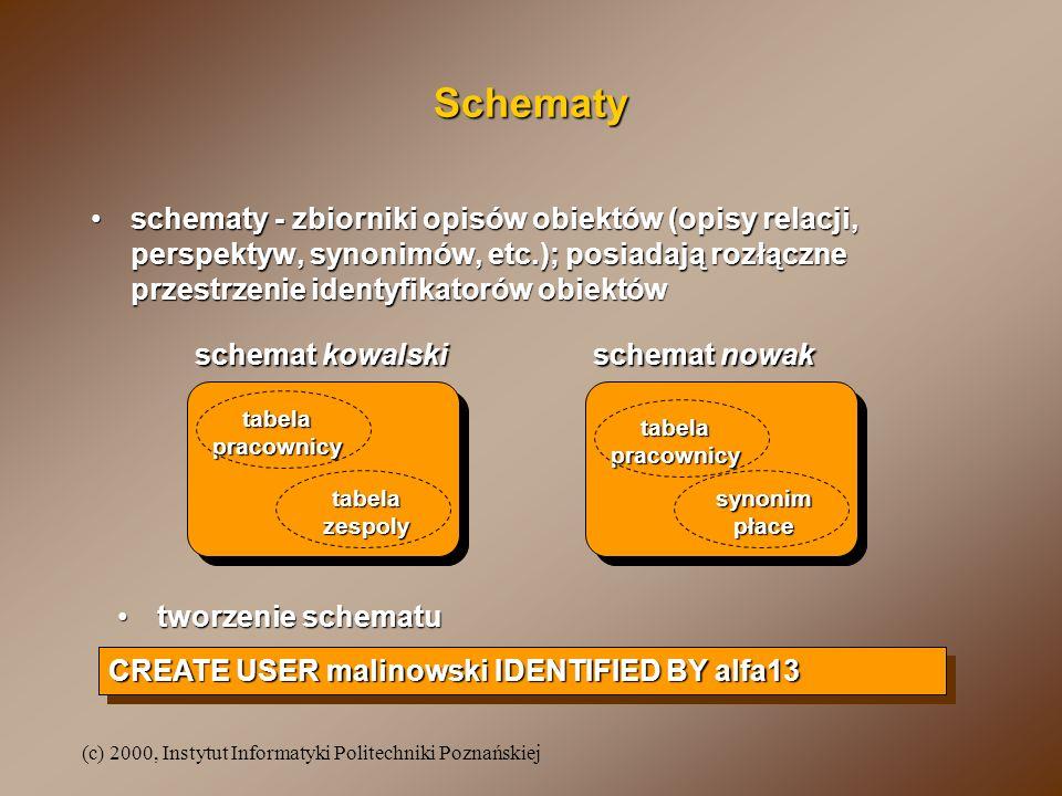 (c) 2000, Instytut Informatyki Politechniki Poznańskiej Schematy schematy - zbiorniki opisów obiektów (opisy relacji, perspektyw, synonimów, etc.); po