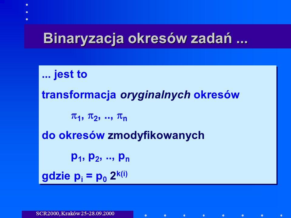 SCR2000, Kraków 25-28.09.2000 Binaryzacja okresów zadań......