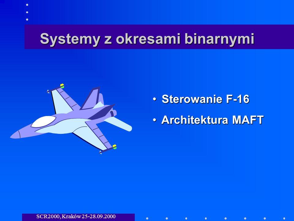 SCR2000, Kraków 25-28.09.2000 Systemy z okresami binarnymi Sterowanie F-16 Sterowanie F-16 Architektura MAFT Architektura MAFT