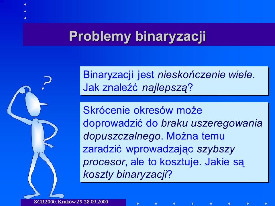 SCR2000, Kraków 25-28.09.2000 Problemy binaryzacji Binaryzacji jest nieskończenie wiele.