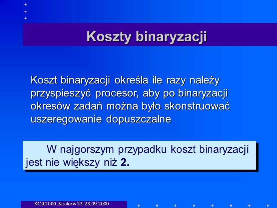 SCR2000, Kraków 25-28.09.2000 Koszty binaryzacji Koszt binaryzacji określa ile razy należy przyspieszyć procesor, aby po binaryzacji okresów zadań można było skonstruować uszeregowanie dopuszczalne W najgorszym przypadku koszt binaryzacji jest nie większy niż 2.
