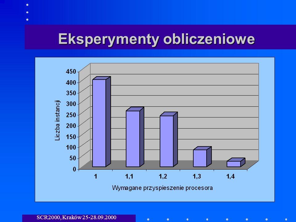 SCR2000, Kraków 25-28.09.2000 Eksperymenty obliczeniowe