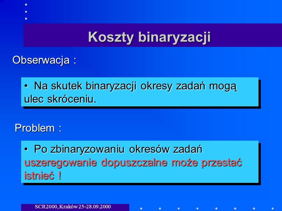 SCR2000, Kraków 25-28.09.2000 Koszty binaryzacji Obserwacja : Na skutek binaryzacji okresy zadań mogą ulec skróceniu.