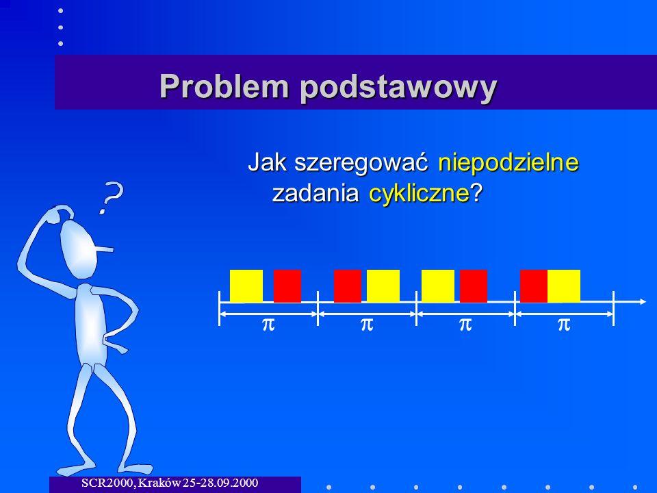 SCR2000, Kraków 25-28.09.2000 Problem podstawowy Jak szeregować niepodzielne zadania cykliczne